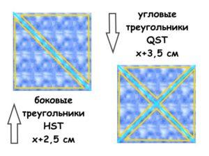 кроим боковые и угловые квадраты