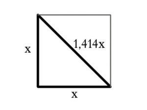 Magic Number на схеме