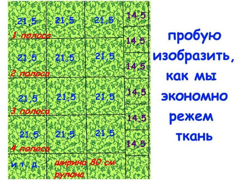 экономный расход ткани, детализация