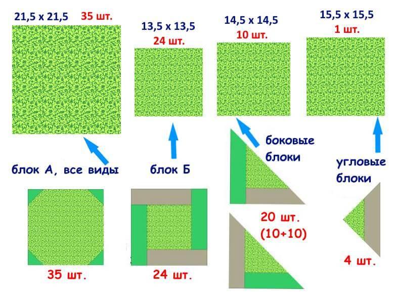 расход пестренькой ткани для всех блоковткани