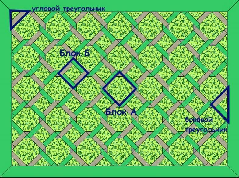 макет лоскутного одеяла