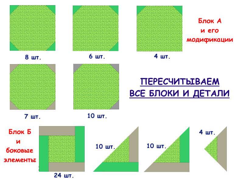 подсчет всехлоскутных блоков в одеялеблоков