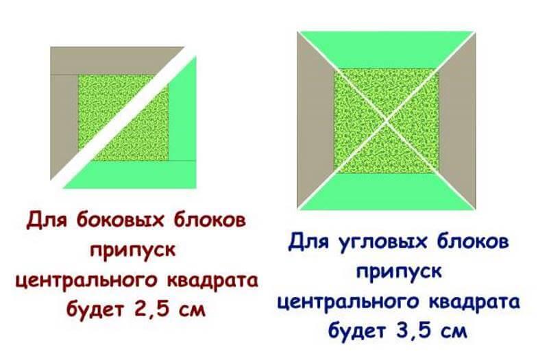 кроим угловые и боковые блоки