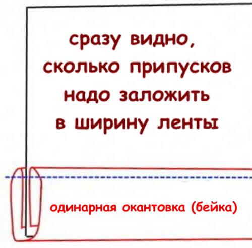 окантовка на схеме: одинарная бейка в разрезе