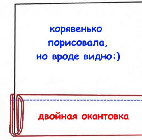 окантовка на схеме: двойная бейка в разрезе